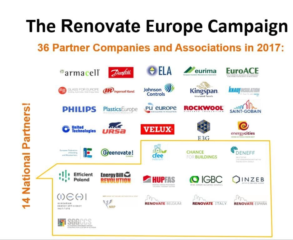 14 national partners